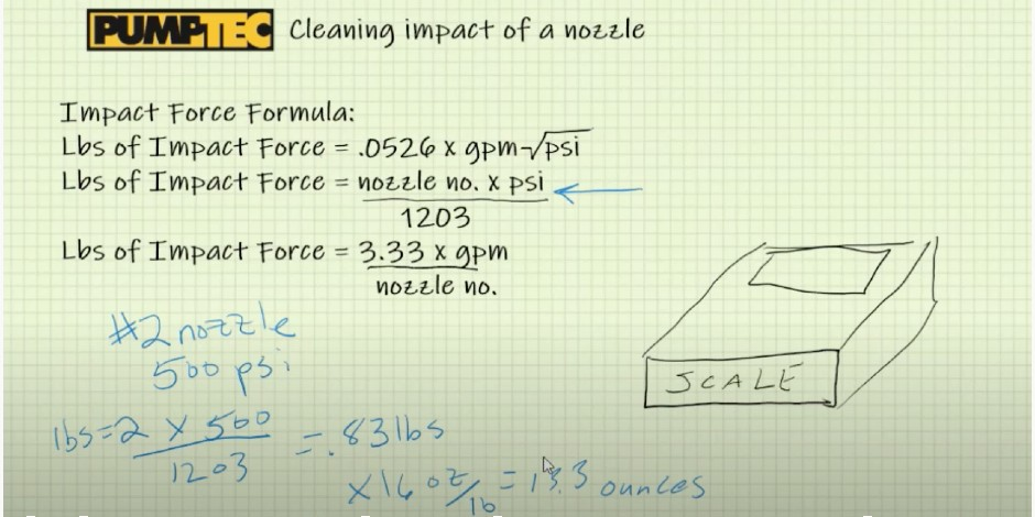 The Cleaning Impact of a Pressure Washer Nozzle (Video Demo)