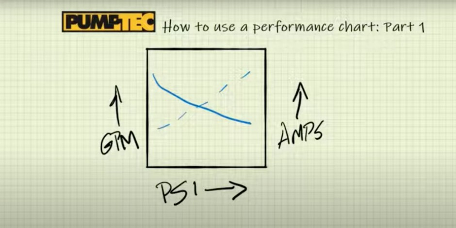 How to Use a Pump Performance Chart — Part 1