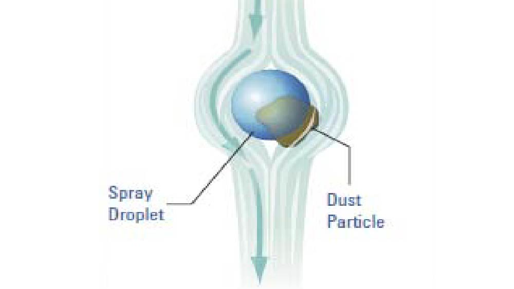 drop_and_dust_diagram-50